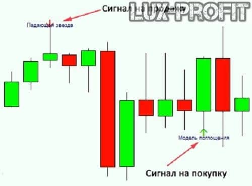 candlestic- patter- indicator