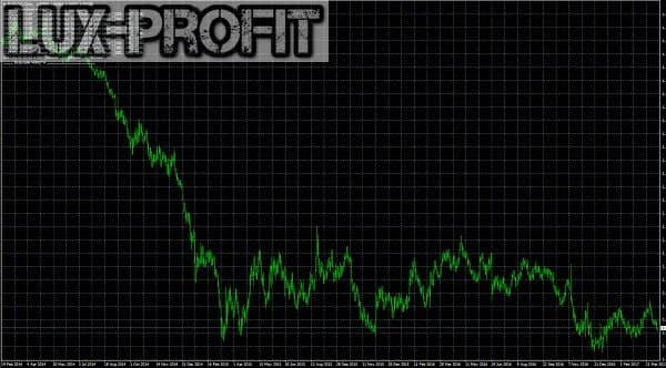 indikator-metatrader-news